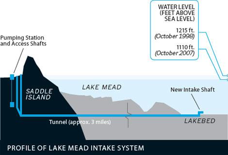 Lake-mead-illo-1108