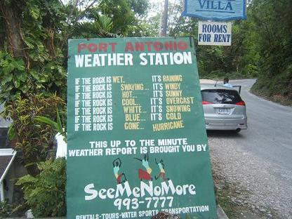 Weather-sign