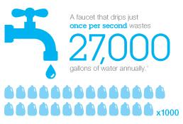 Water-infographic-ibm-thumbnail