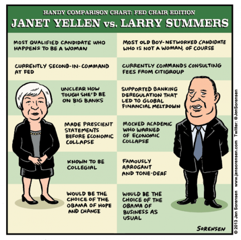 campanastan the fed chair choice made simple janet yellen v larry summers campanastan