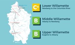 Willamette-river-overall-map