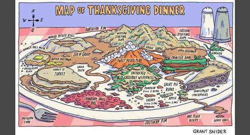 TG Dinner