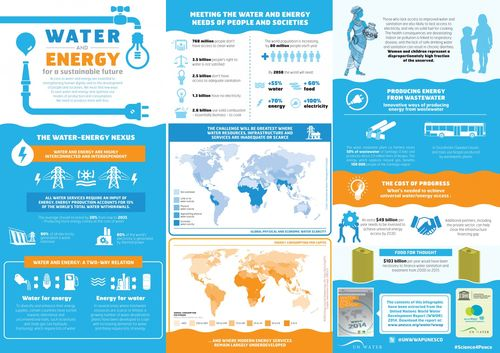 Water_Energy_Infographic