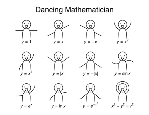 Mathdance
