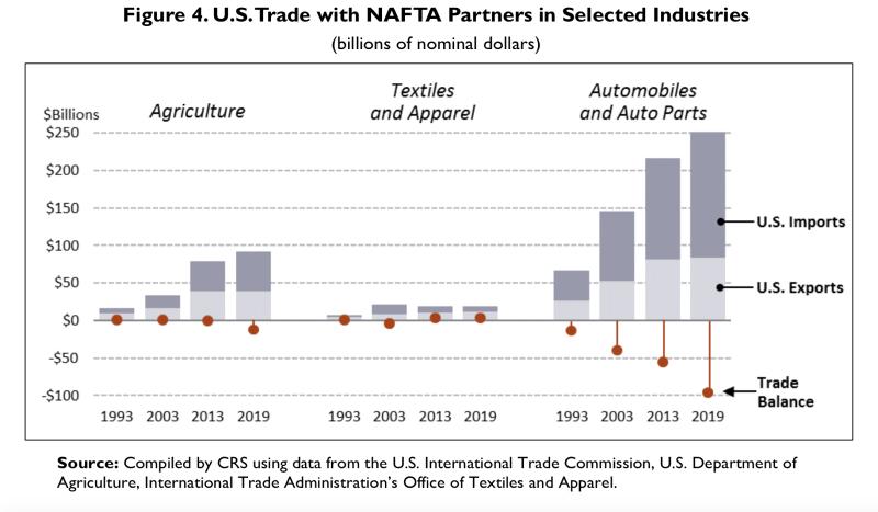 NAFTA5