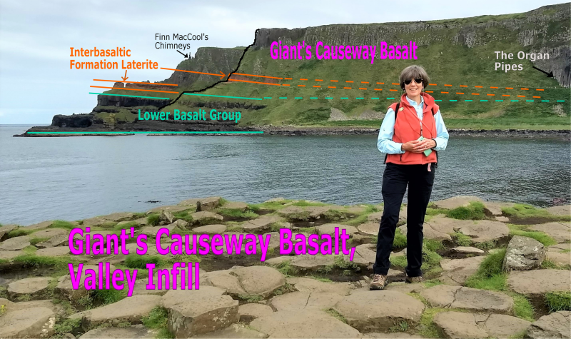 Giants-causeway-basalt-annotated-photo-1