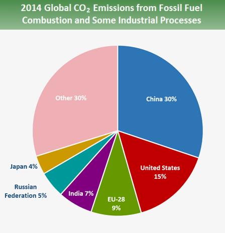 2014_emissions_0