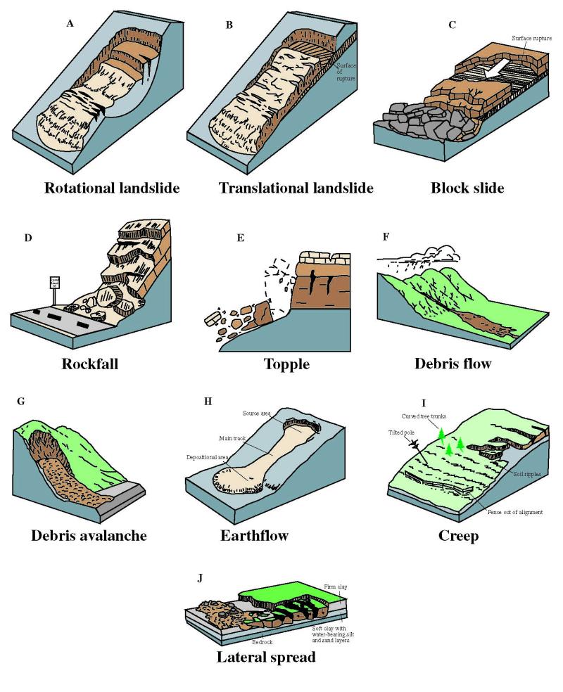 Fs2004-3072 3 landslide cartoon