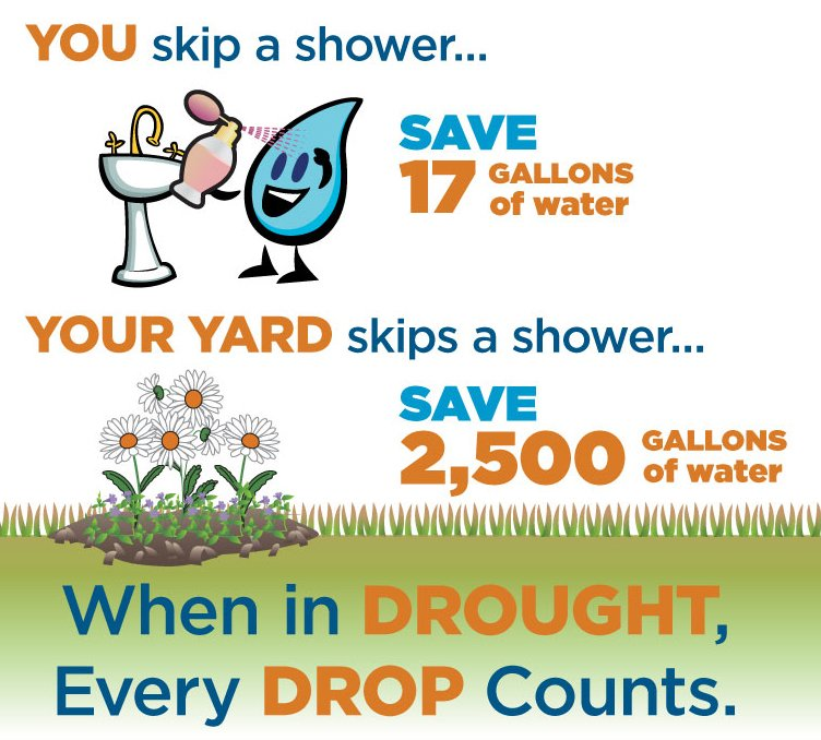 Ws-homepage-dyk-drought-infographic