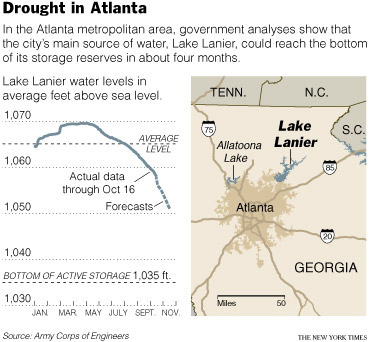2007droughtgraphic