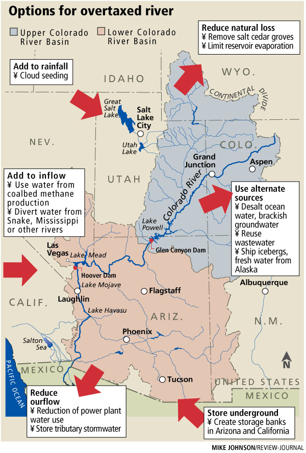 Report Twelve Alternatives to Colorado River Water  WaterWired